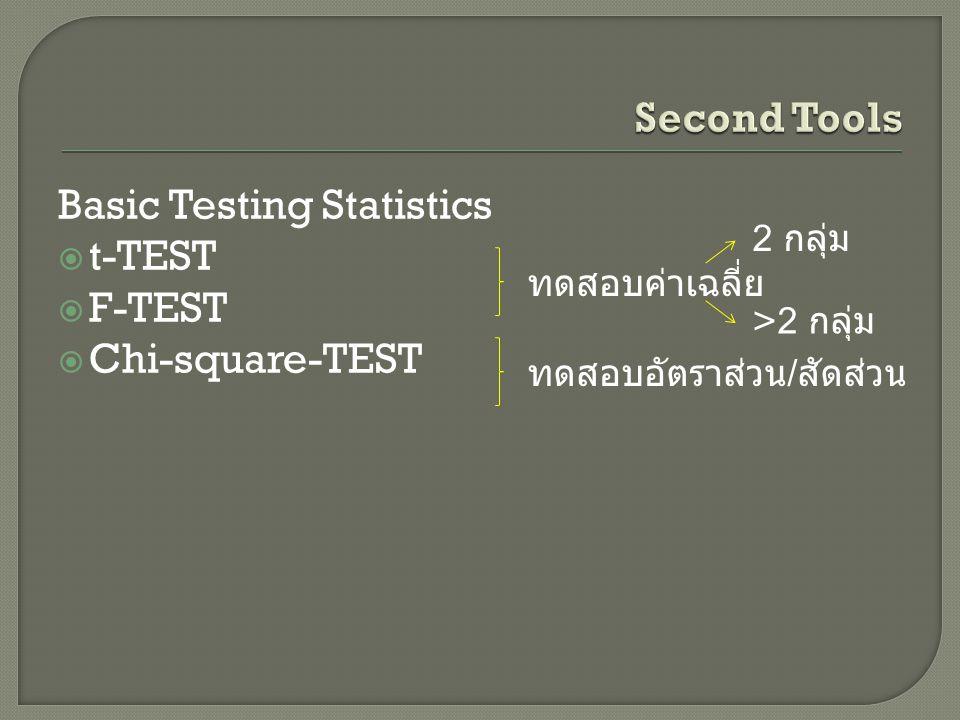 Basic Testing Statistics t-TEST F-TEST Chi-square-TEST