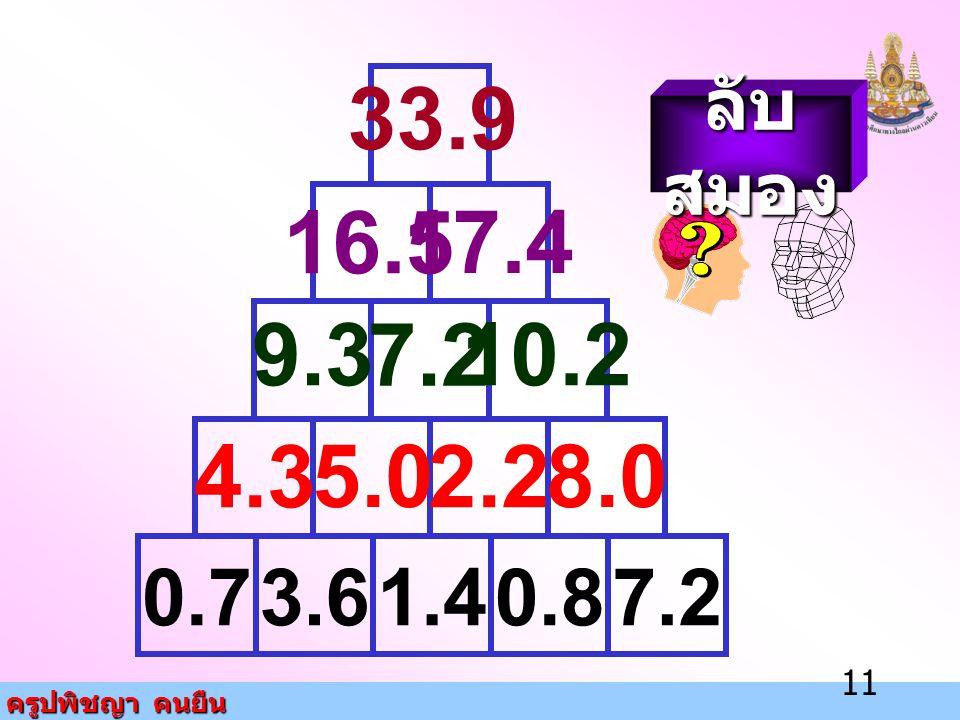 33.9 0.7 1.4 3.6 7.2 0.8 ลับสมอง 16.5 17.4 9.3 7.2 10.2 4.3 5.0 2.2 8.0