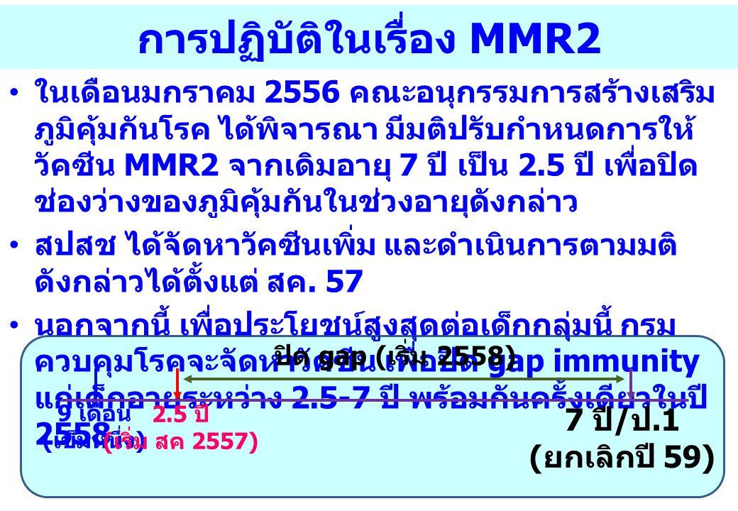 การปฏิบัติในเรื่อง MMR2