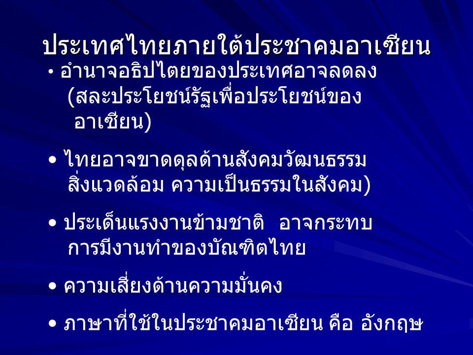 ประเทศไทยภายใต้ประชาคมอาเซียน
