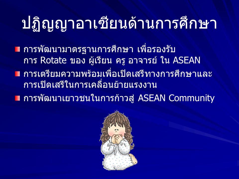 ปฏิญญาอาเซียนด้านการศึกษา