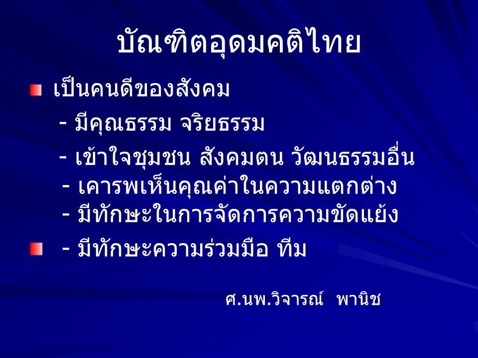 บัณฑิตอุดมคติไทย - มีคุณธรรม จริยธรรม