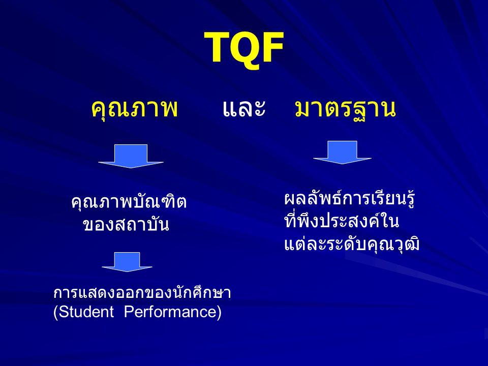 TQF คุณภาพ และ. มาตรฐาน. ผลลัพธ์การเรียนรู้ ที่พึงประสงค์ใน แต่ละระดับคุณวุฒิ คุณภาพบัณฑิต ของสถาบัน.