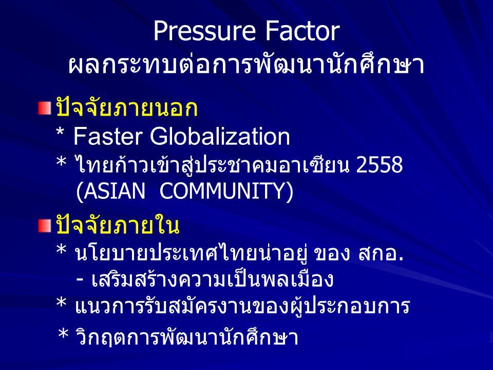 Pressure Factor ผลกระทบต่อการพัฒนานักศึกษา
