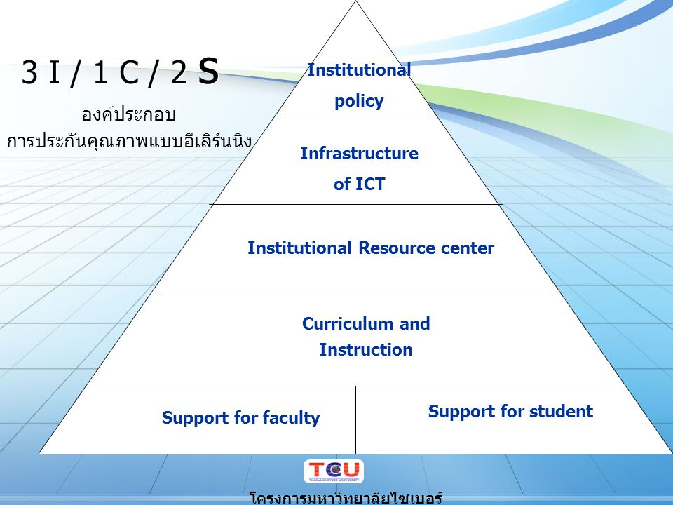 Institutional Resource center Curriculum and Instruction