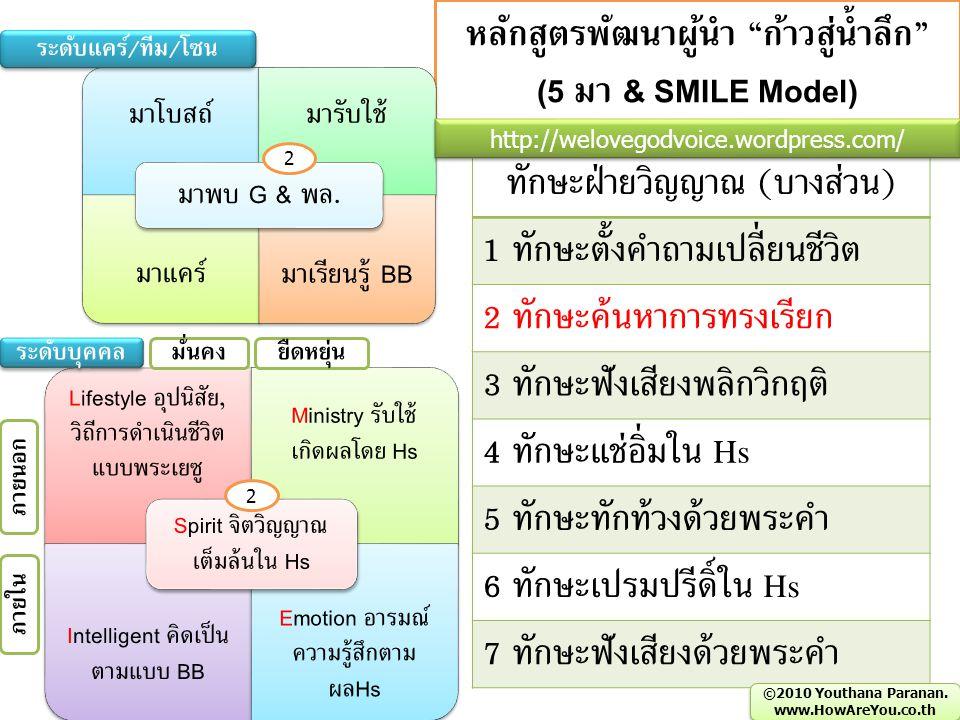 หลักสูตรพัฒนาผู้นำ ก้าวสู่น้ำลึก (5 มา & SMILE Model)