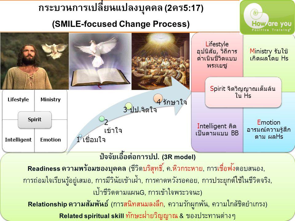 กระบวนการเปลี่ยนแปลงบุคคล (2คร5:17) (SMILE-focused Change Process)