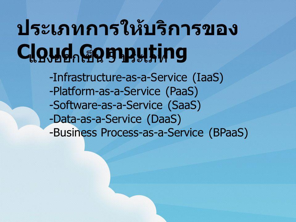 ประเภทการให้บริการของ Cloud Computing