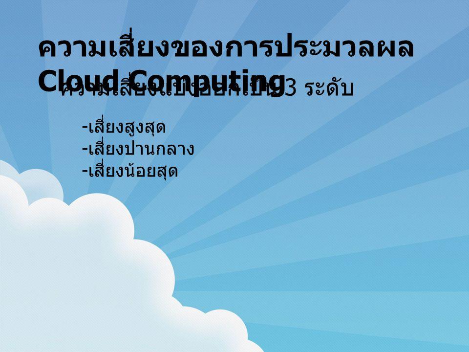 ความเสี่ยงของการประมวลผล Cloud Computing