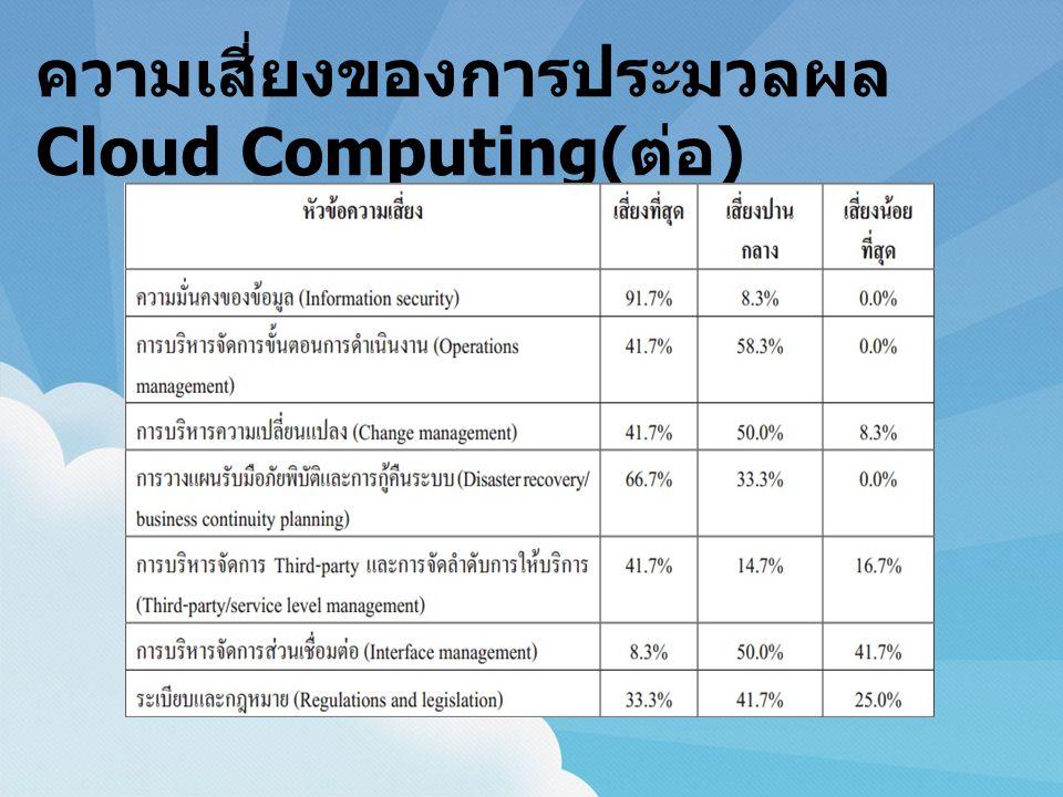 ความเสี่ยงของการประมวลผล Cloud Computing(ต่อ)