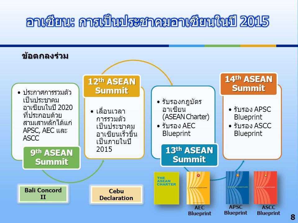 อาเซียน: การเป็นประชาคมอาเซียนในปี 2015
