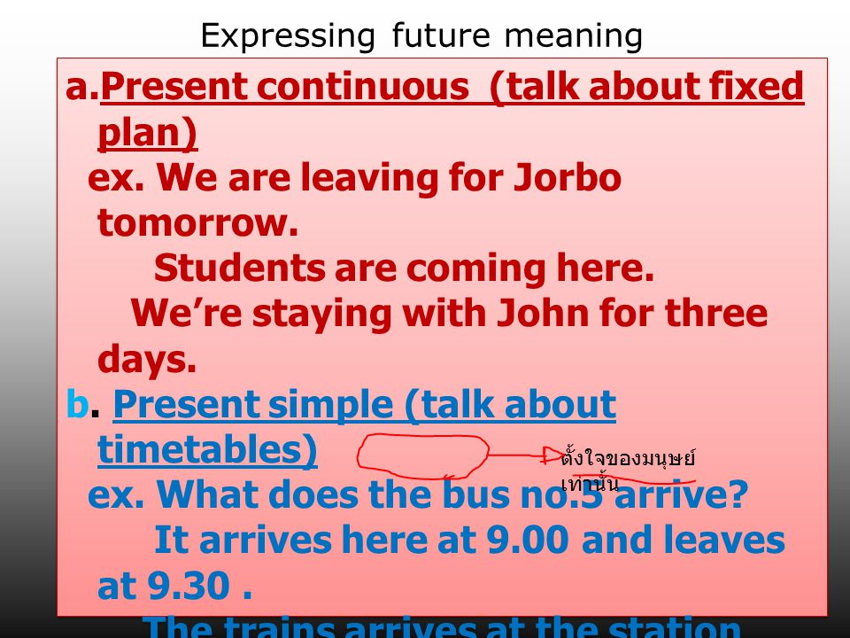 Expressing future meaning