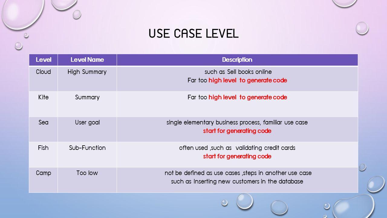 start for generating code