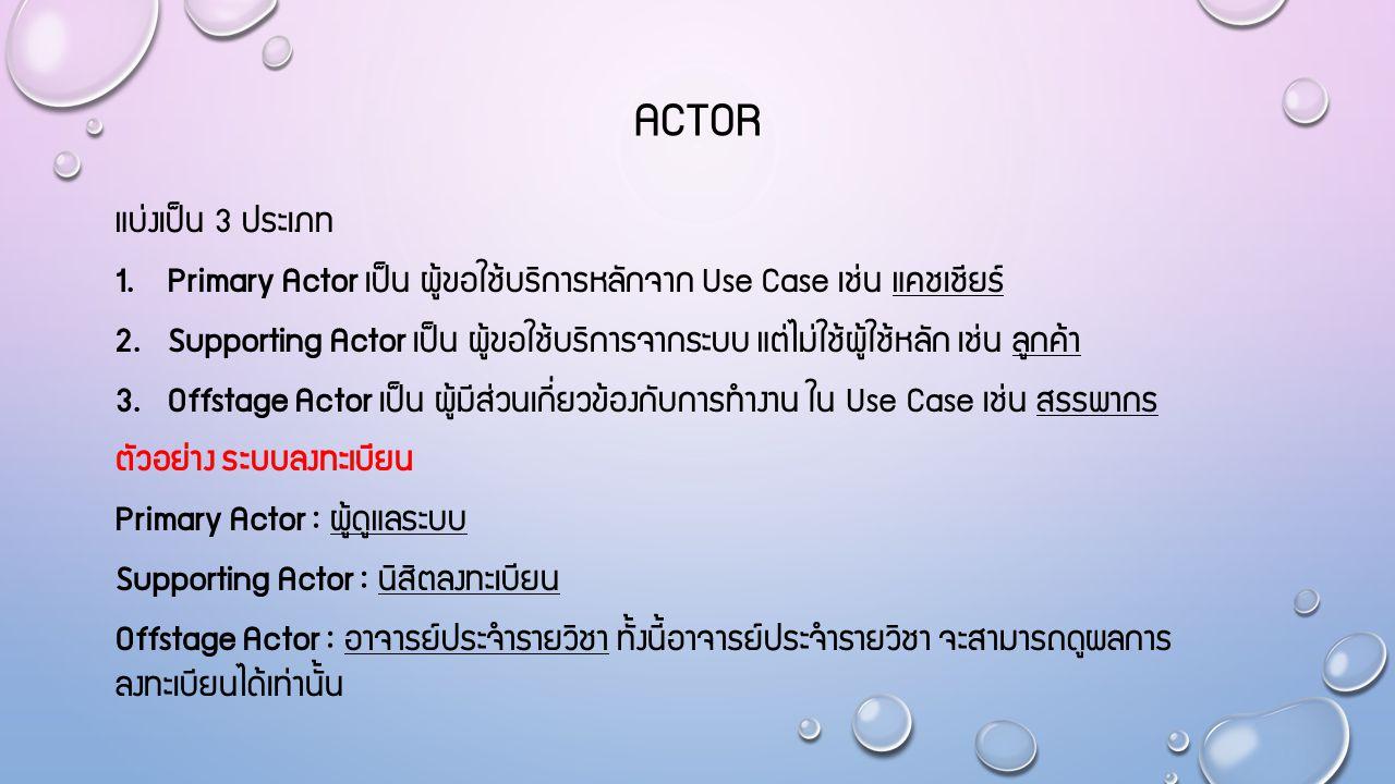 Actor แบ่งเป็น 3 ประเภท. Primary Actor เป็น ผู้ขอใช้บริการหลักจาก Use Case เช่น แคชเชียร์