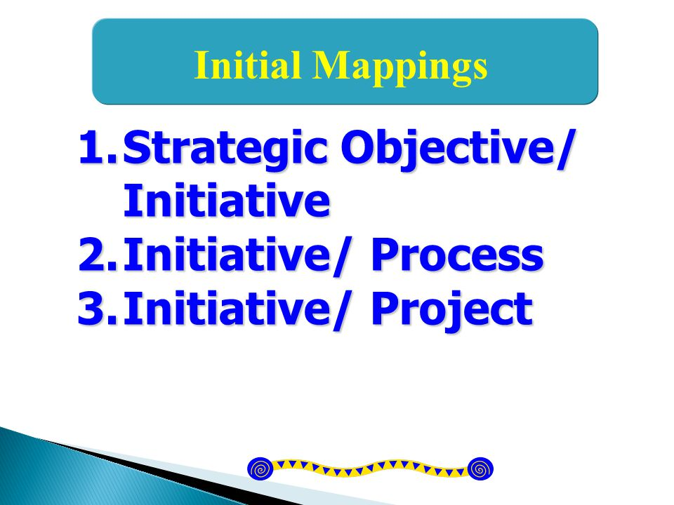 Strategic Objective/ Initiative Initiative/ Process
