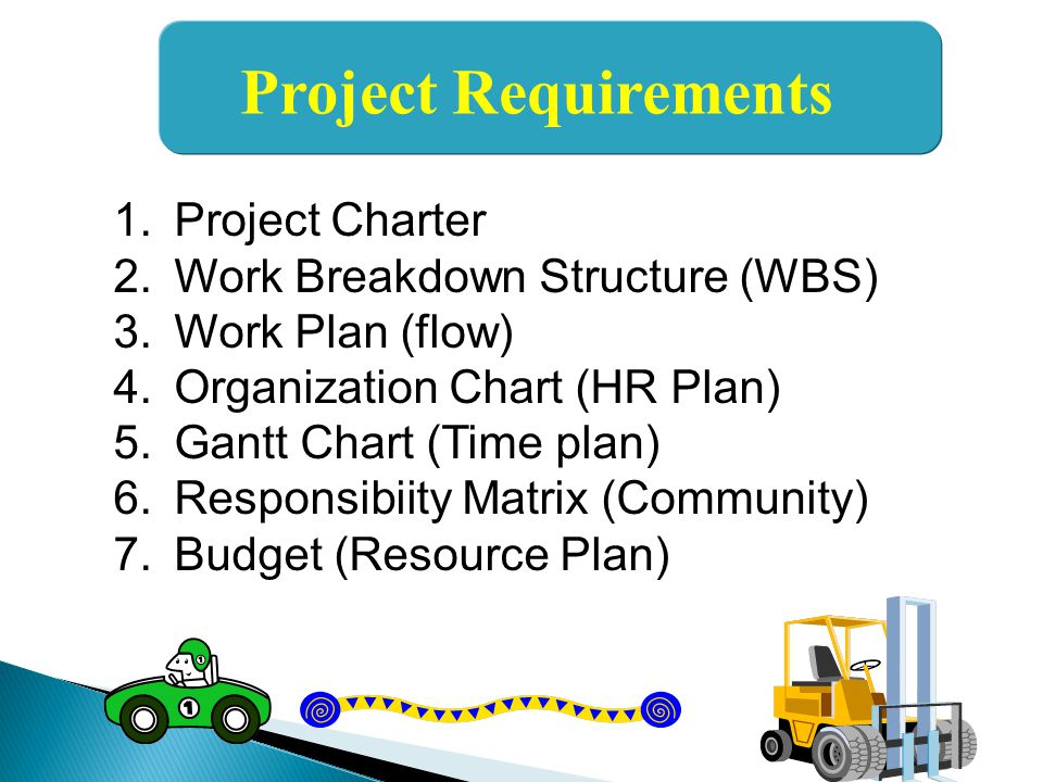 Project Requirements Project Charter Work Breakdown Structure (WBS)