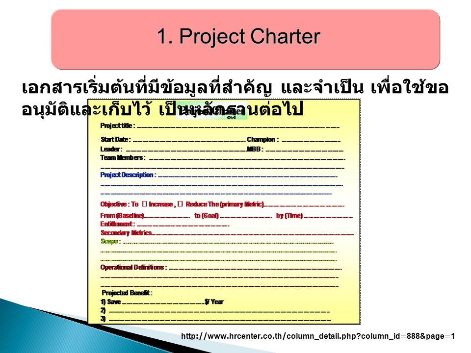 1. Project Charter เอกสารเริ่มต้นที่มีข้อมูลที่สำคัญ และจำเป็น เพื่อใช้ขออนุมัติและเก็บไว้ เป็นหลักฐานต่อไป.