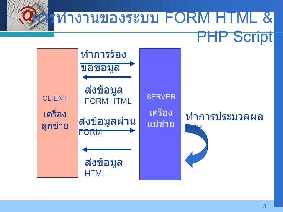 การทำงานของระบบ FORM HTML & PHP Script