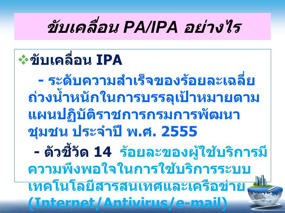 ขับเคลื่อน PA/IPA อย่างไร