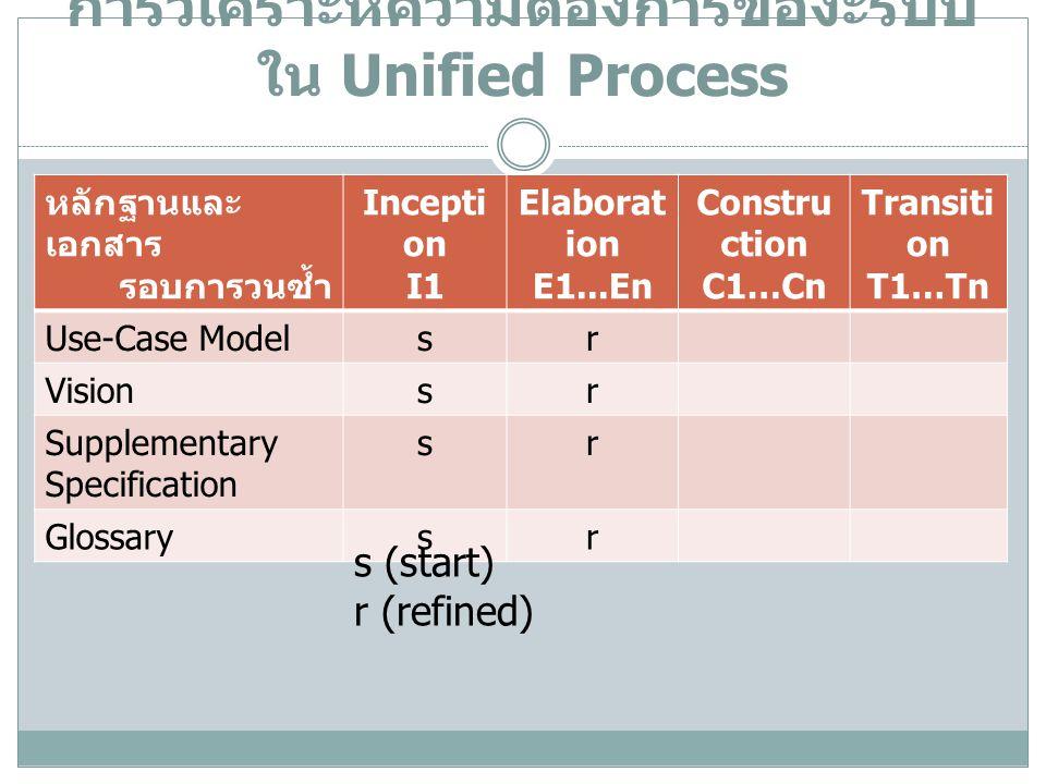 การวิเคราะห์ความต้องการของะรบบใน Unified Process
