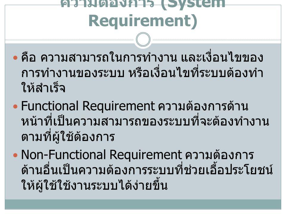 ความต้องการ (System Requirement)