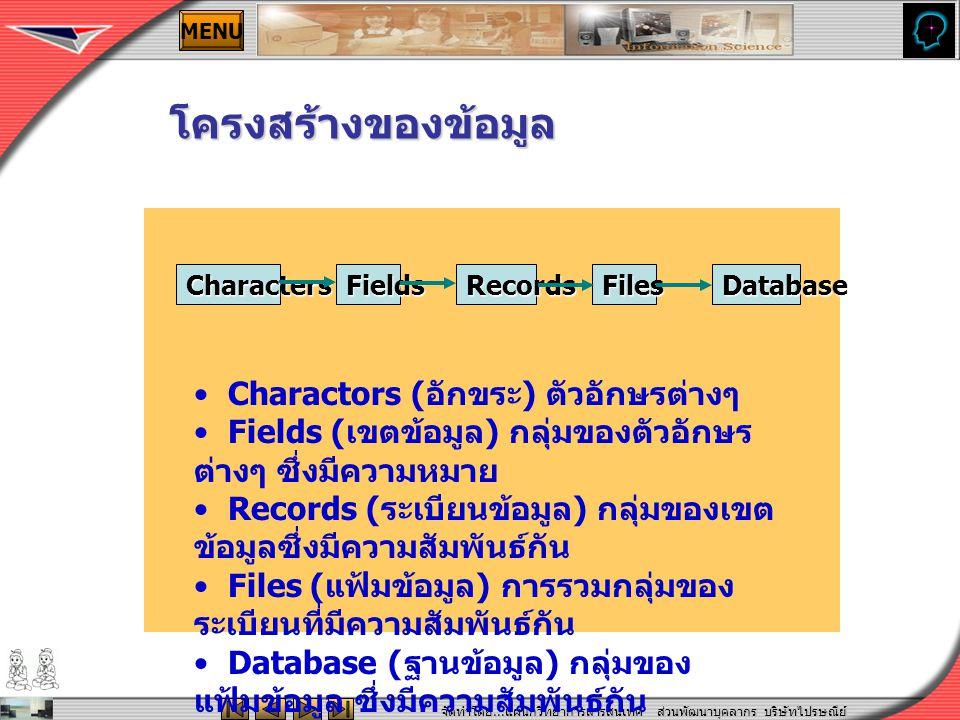 โครงสร้างของข้อมูล Charactors (อักขระ) ตัวอักษรต่างๆ