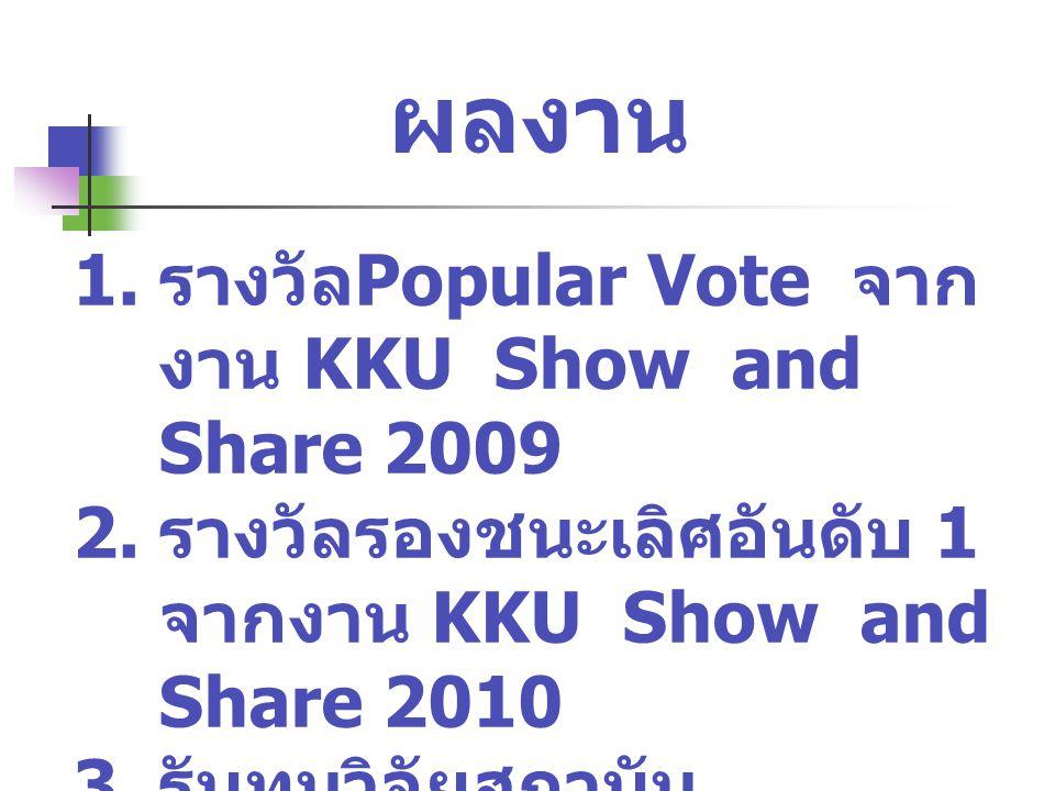 ผลงาน รางวัลPopular Vote จากงาน KKU Show and Share 2009