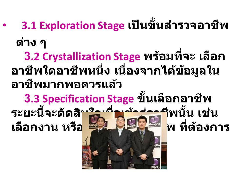 3.1 Exploration Stage เป็นขั้นสำรวจอาชีพ