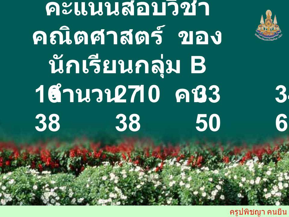 คะแนนสอบวิชาคณิตศาสตร์ ของนักเรียนกลุ่ม B จำนวน 10 คน