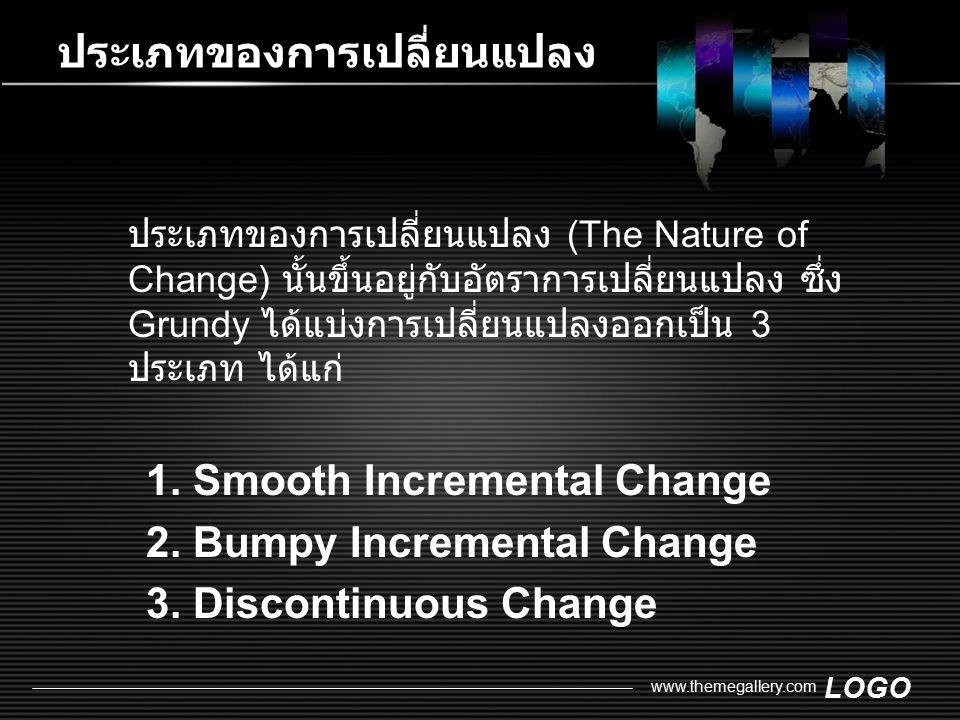 ประเภทของการเปลี่ยนแปลง