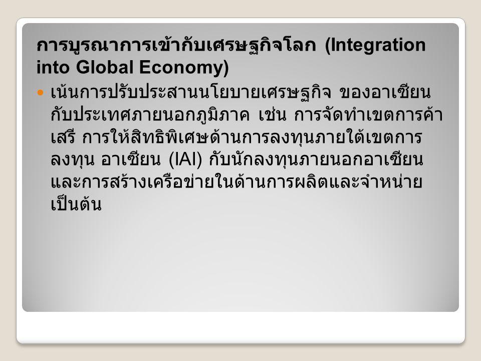 การบูรณาการเข้ากับเศรษฐกิจโลก (Integration into Global Economy)