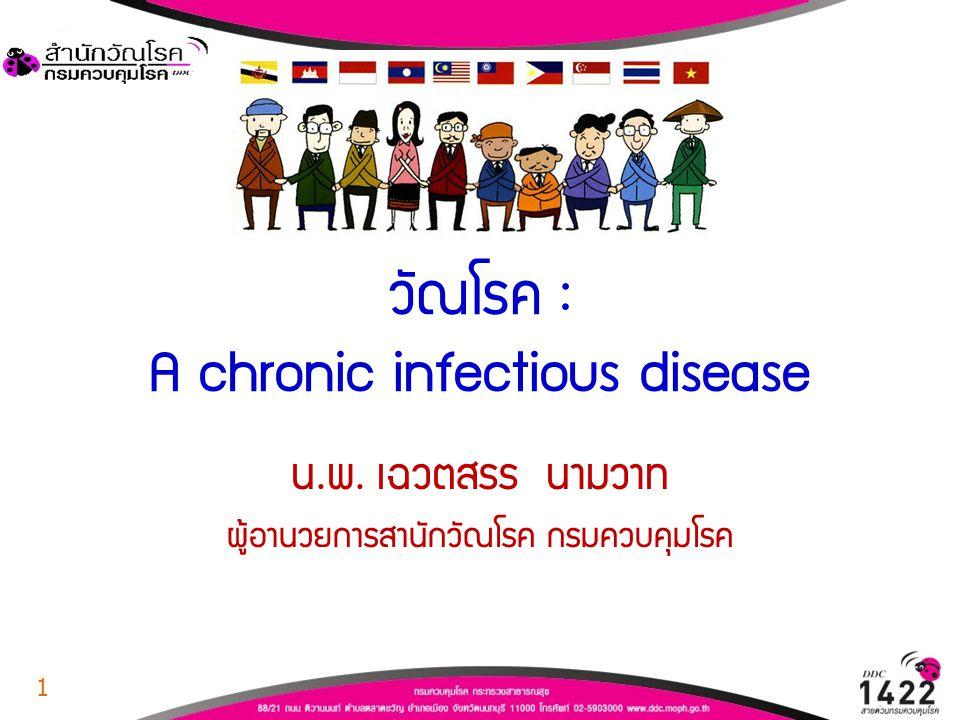 วัณโรค : A chronic infectious disease