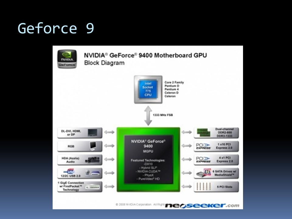 Geforce 9