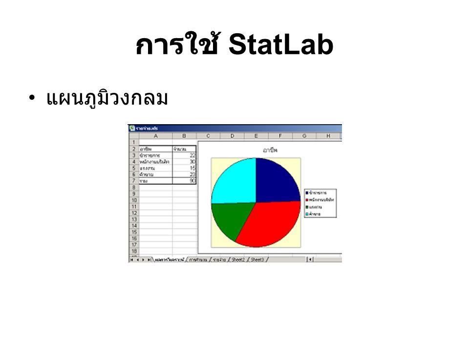 การใช้ StatLab แผนภูมิวงกลม