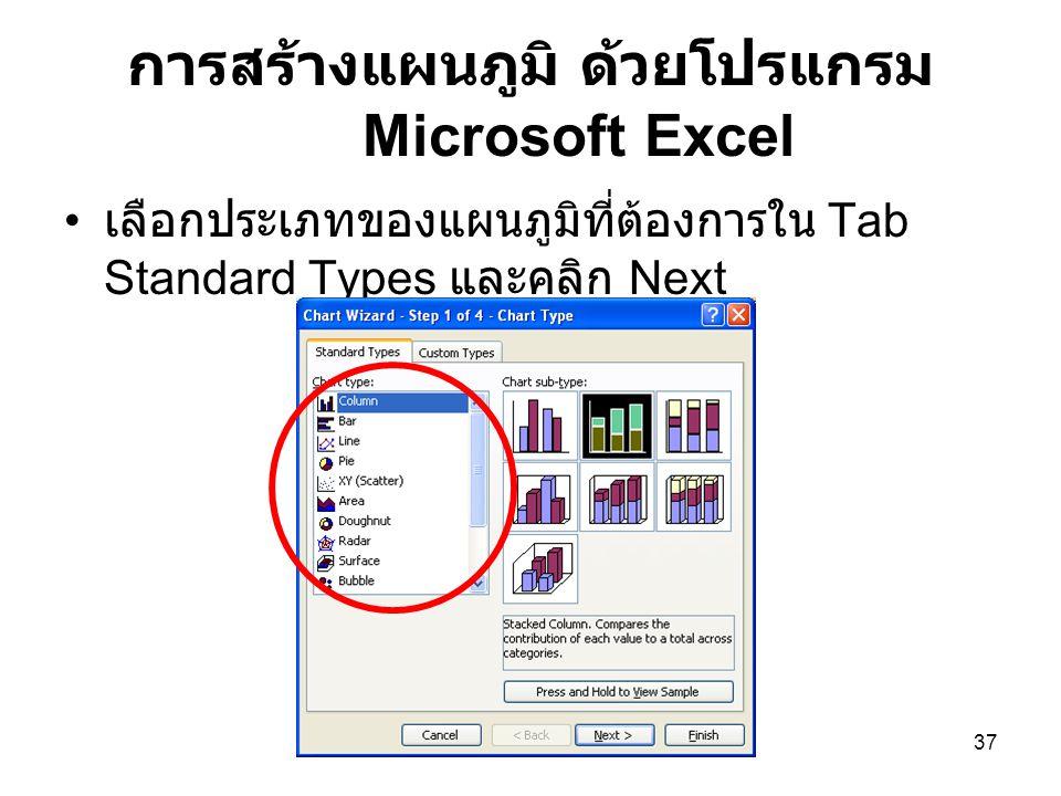การสร้างแผนภูมิ ด้วยโปรแกรม Microsoft Excel