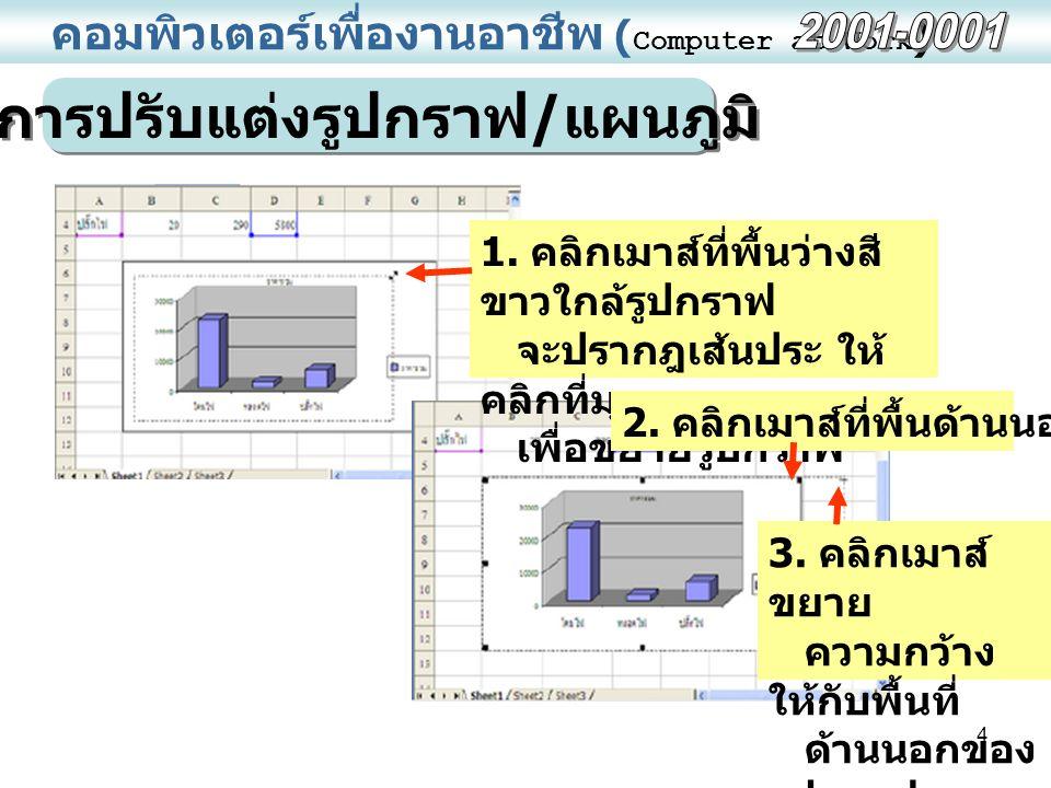การปรับแต่งรูปกราฟ/แผนภูมิ