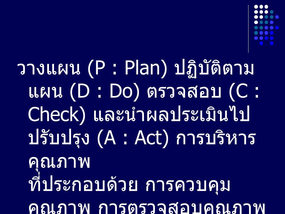 วางแผน (P : Plan) ปฏิบัติตามแผน (D : Do) ตรวจสอบ (C : Check) และนำผลประเมินไปปรับปรุง (A : Act) การบริหารคุณภาพ ที่ประกอบด้วย การควบคุมคุณภาพ การตรวจสอบคุณภาพ และการประเมินคุณภาพ