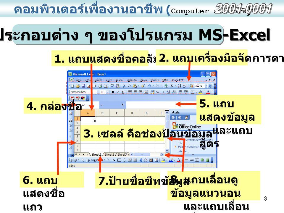 ส่วนประกอบต่าง ๆ ของโปรแกรม MS-Excel