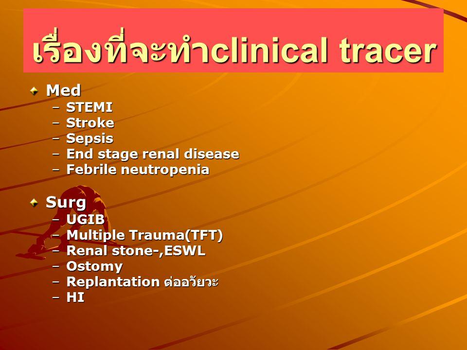 เรื่องที่จะทำclinical tracer