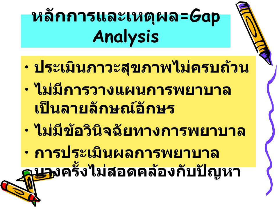 หลักการและเหตุผล=Gap Analysis