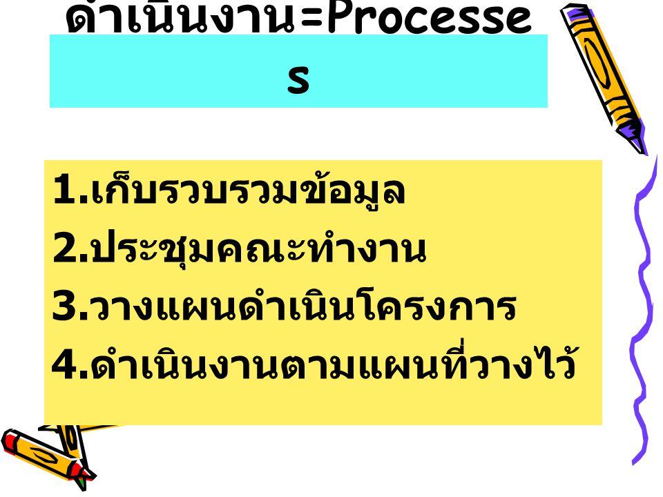 วิธีดำเนินงาน=Processes
