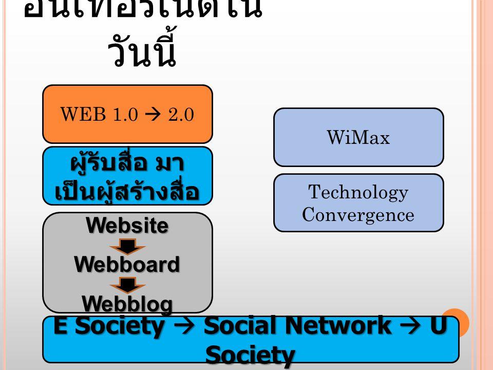ผู้รับสื่อ มาเป็นผู้สร้างสื่อ E Society  Social Network  U Society