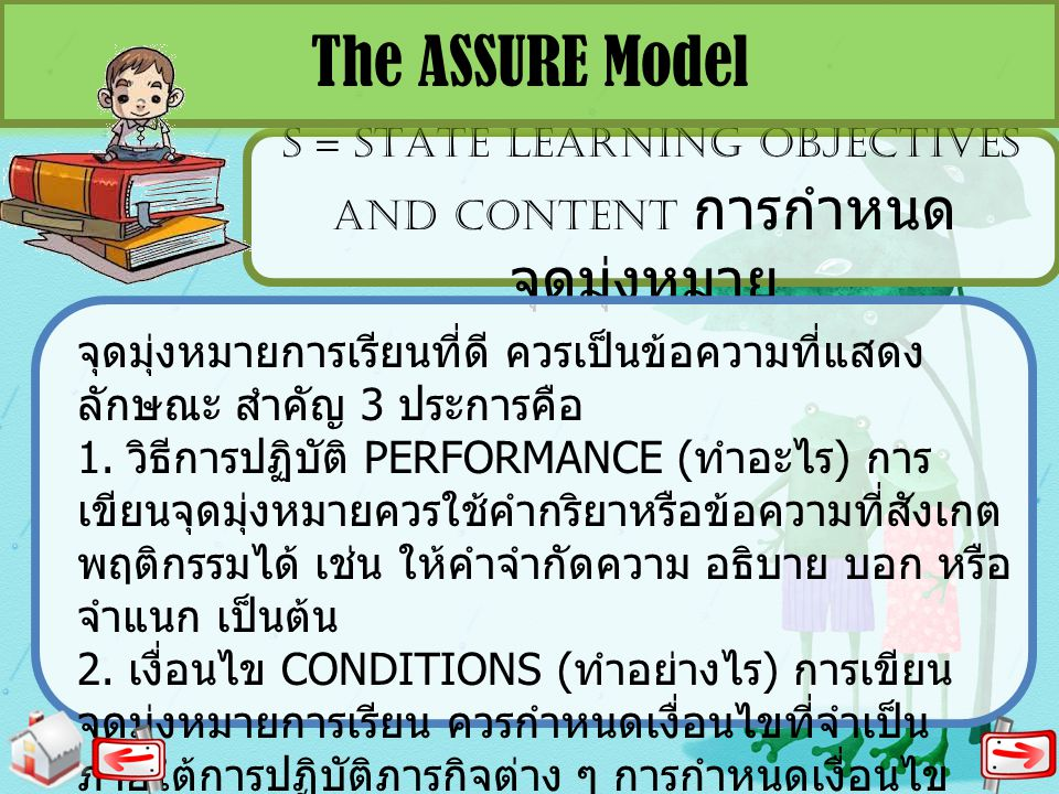 S = STATE LEARNING OBJECTIVES AND CONTENT การกำหนดจุดมุ่งหมาย