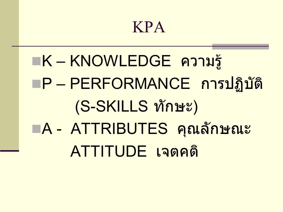 KPA K – KNOWLEDGE ความรู้ P – PERFORMANCE การปฏิบัติ (S-SKILLS ทักษะ)