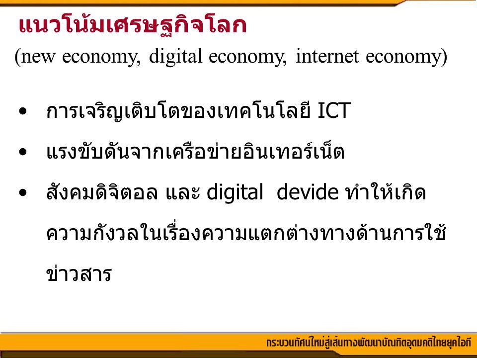 แนวโน้มเศรษฐกิจโลก (new economy, digital economy, internet economy)