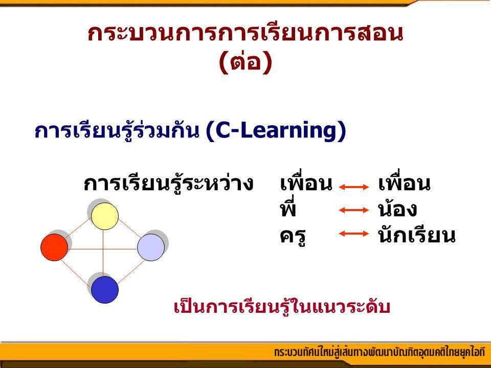 กระบวนการการเรียนการสอน (ต่อ)