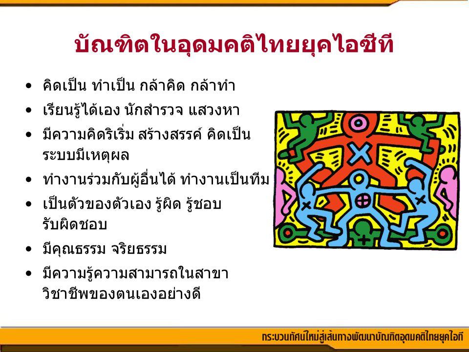 บัณฑิตในอุดมคติไทยยุคไอซีที