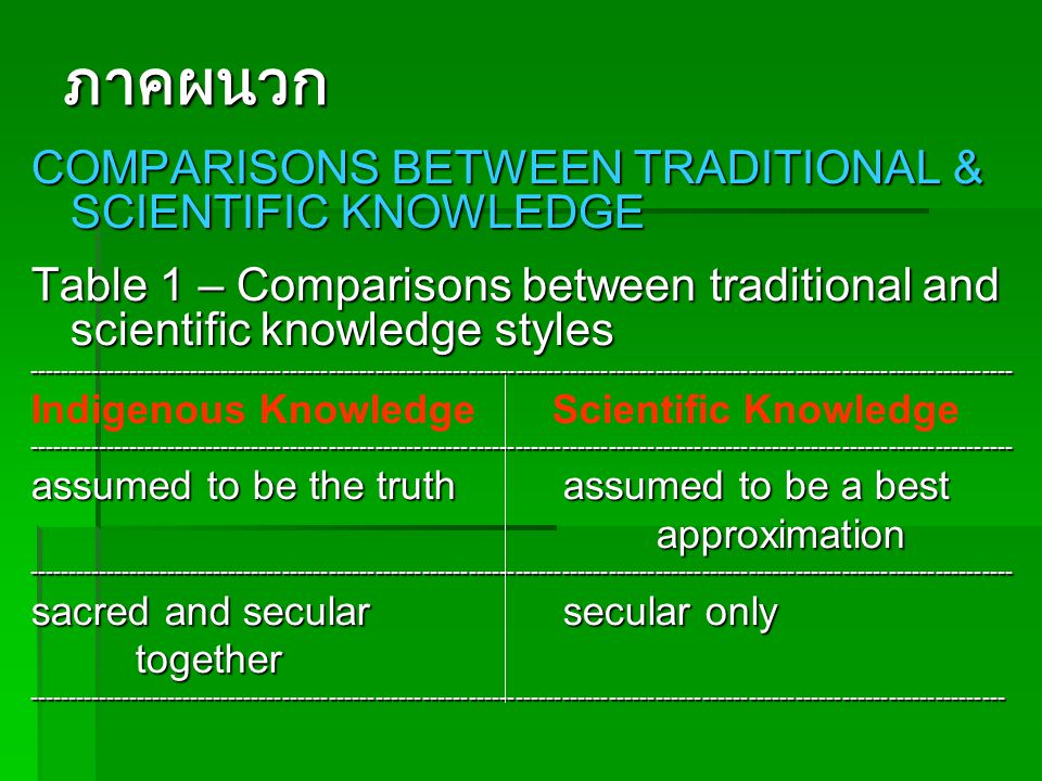 ภาคผนวก COMPARISONS BETWEEN TRADITIONAL & SCIENTIFIC KNOWLEDGE