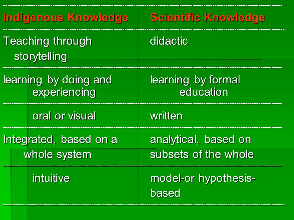 Indigenous Knowledge Scientific Knowledge Teaching through didactic