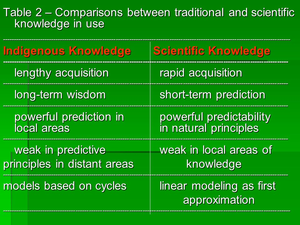 Indigenous Knowledge Scientific Knowledge